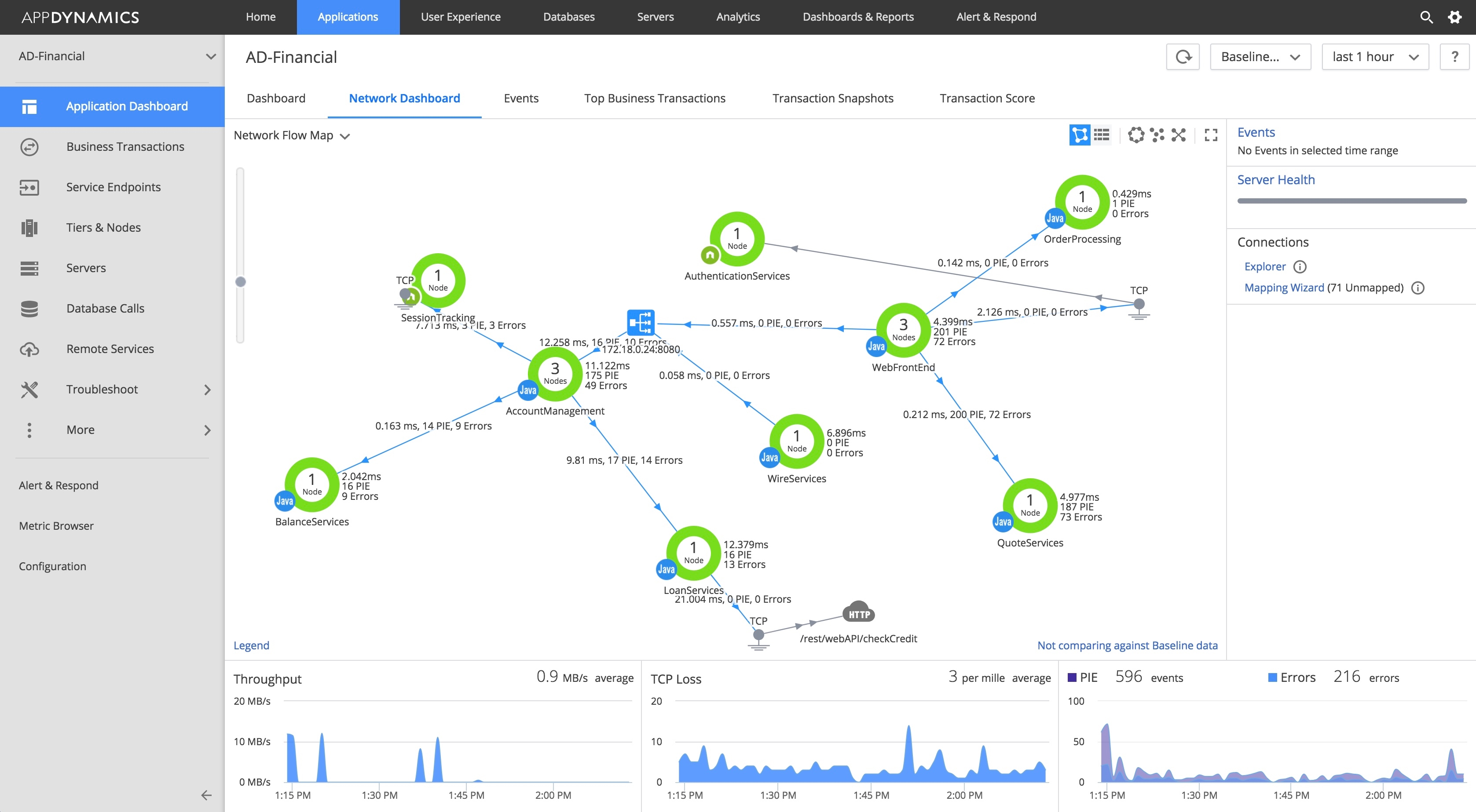 network_dashboard