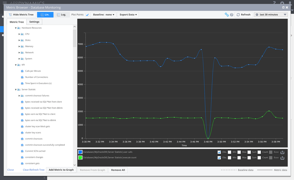 Install and start monitoring within minutes