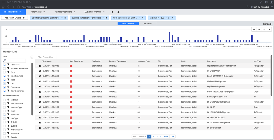 Collect unstructured business data in real-time