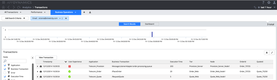 Search, analyze, dashboard and alert on any application data point