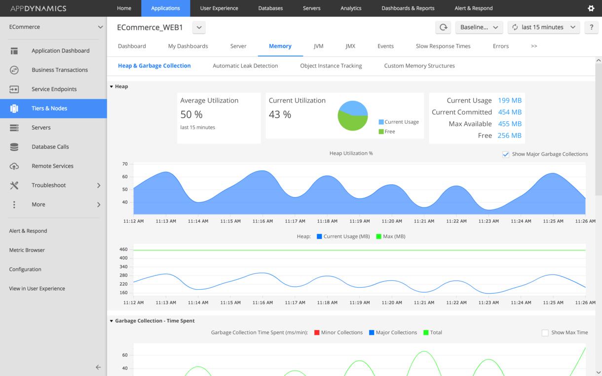 Java Application Monitoring | AppDynamics
