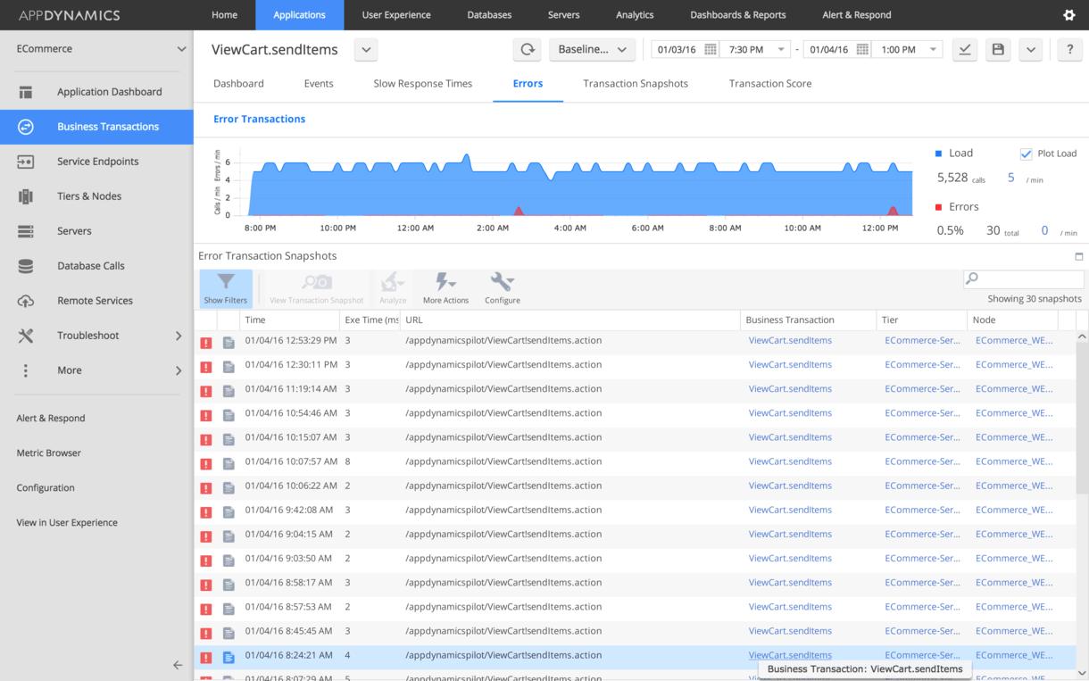 Apache Web Server Monitoring | AppDynamics