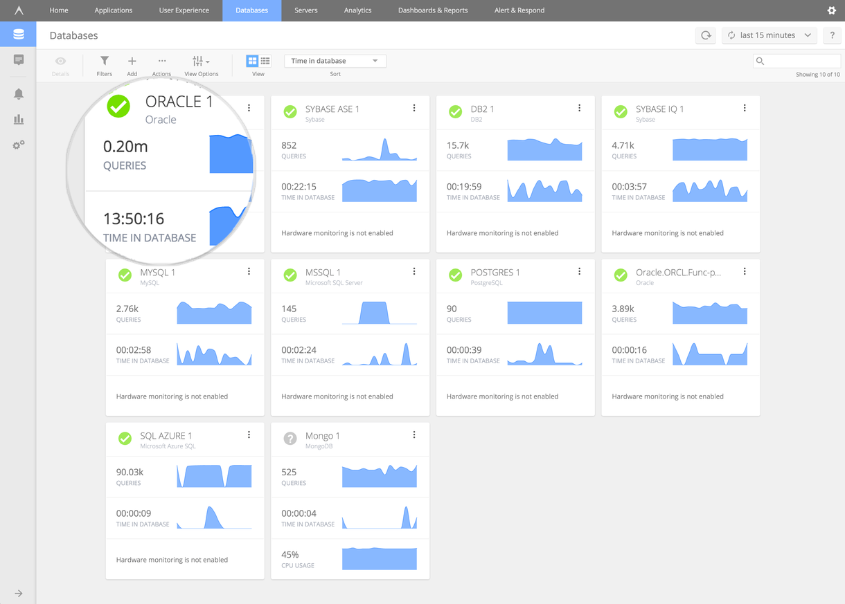 Database Visibility | Products | AppDynamics