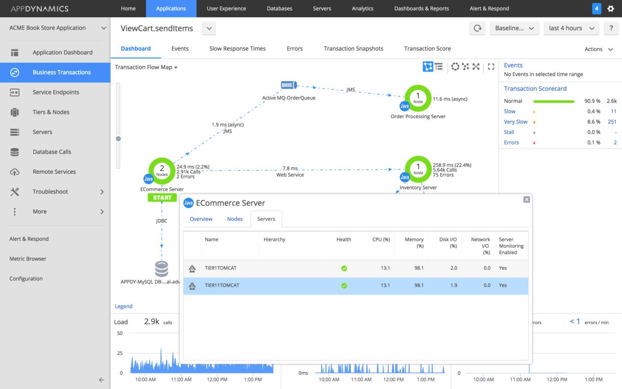 Top 10 Popular Server Monitoring Tools