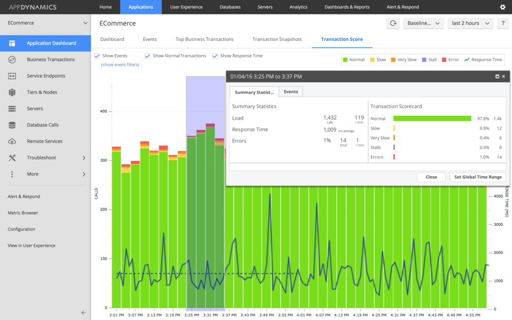 Application Performance Management | Product | AppDynamics