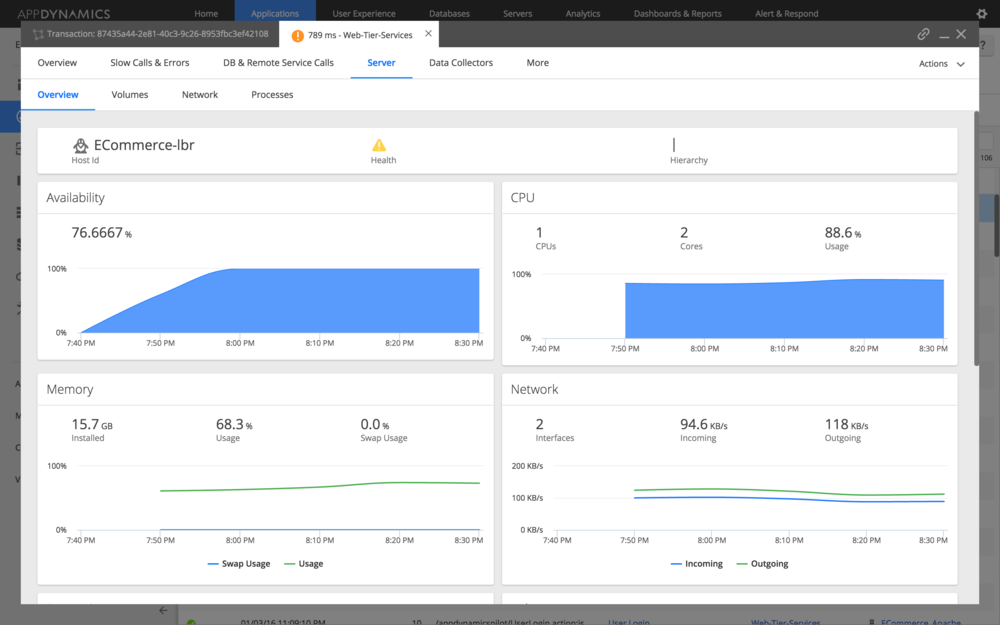 Apache Web Server Monitoring | AppDynamics