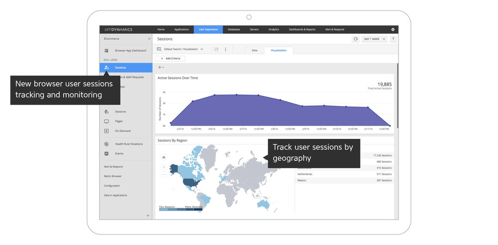 Browser Real User Monitoring   Product   AppDynamics
