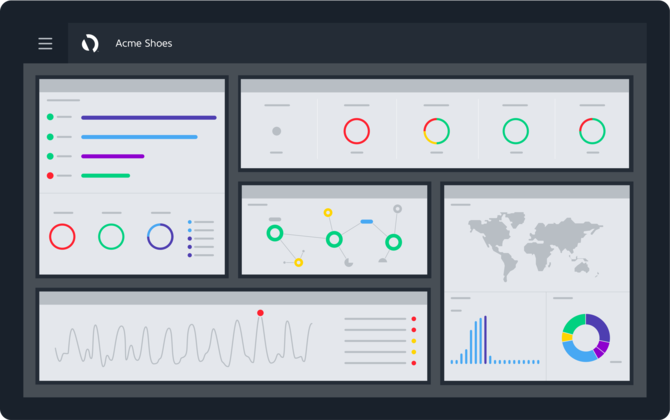 Application Performance Monitoring Amp Management Appdynamics