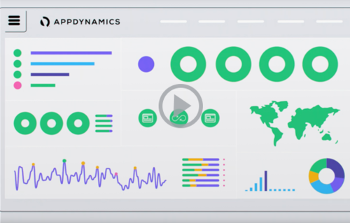 Cognition Engine | AppDynamics