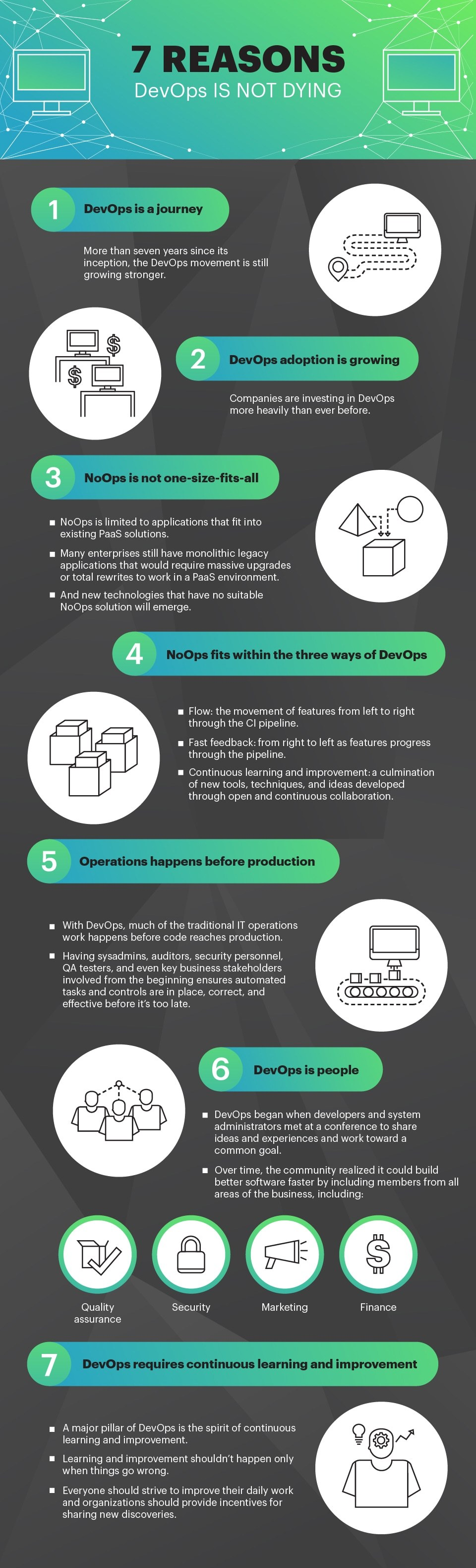 infographic Archives   Application Performance Monitoring