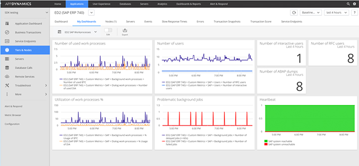 The AppD Approach: Market-changing SAP Monitoring | Blog