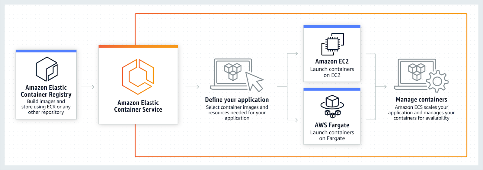 aws Archives | Application Performance Monitoring Blog