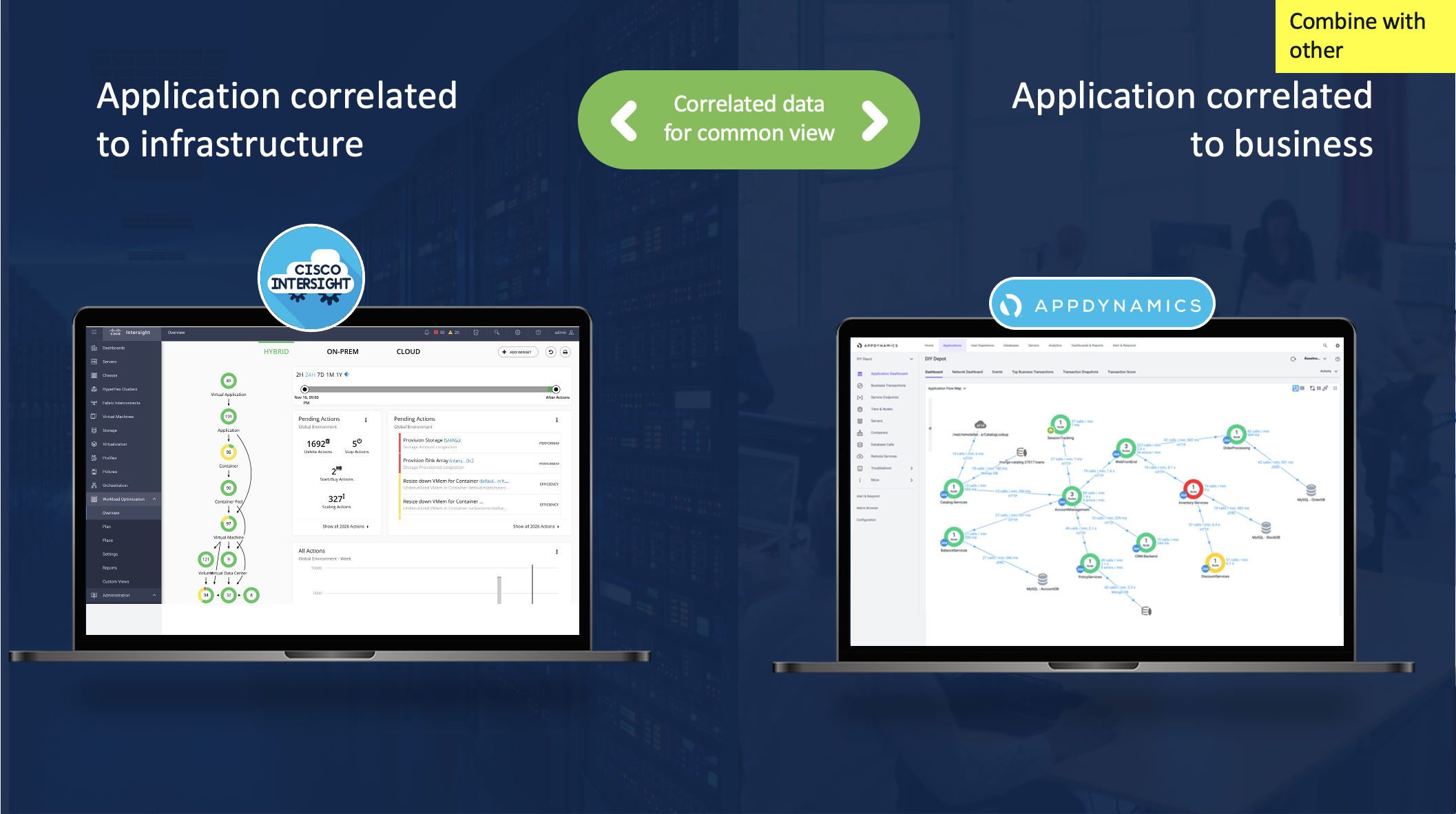 IWO correlates application data with infrastructure data. AppDynamics correlates application data to business outcomes.